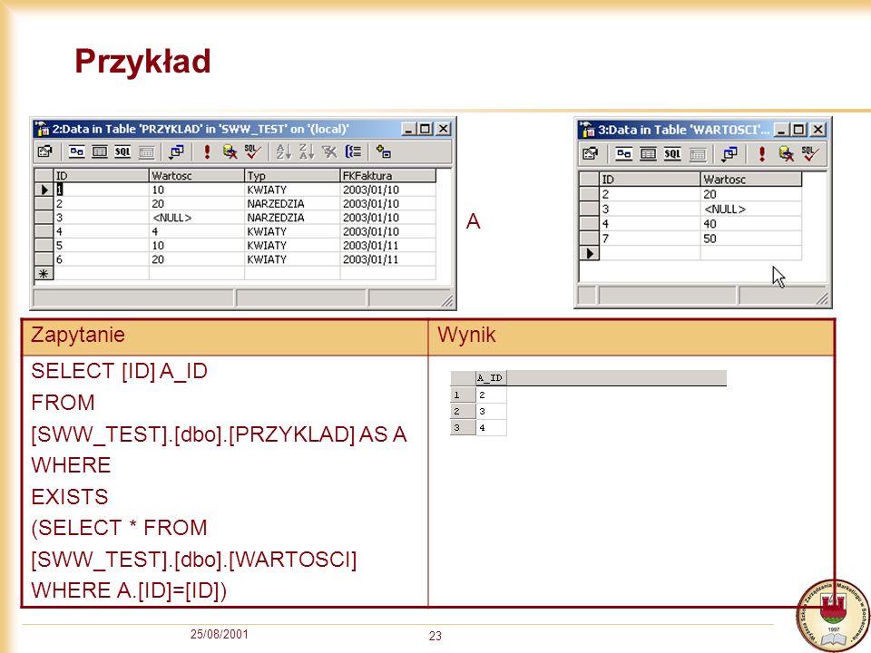 Przykład A Zapytanie Wynik SELECT [ID] A_ID FROM